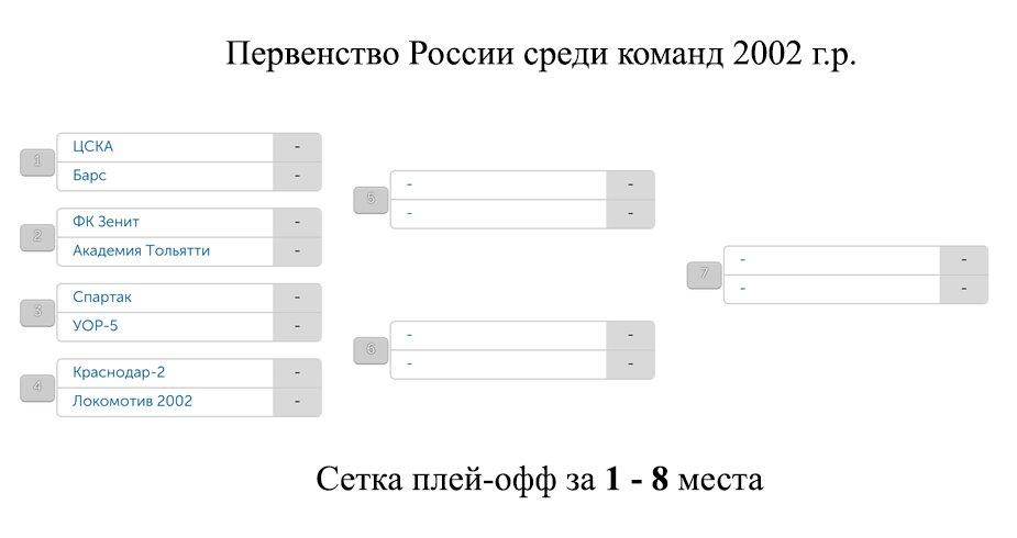 Определены все четвертьфиналисты