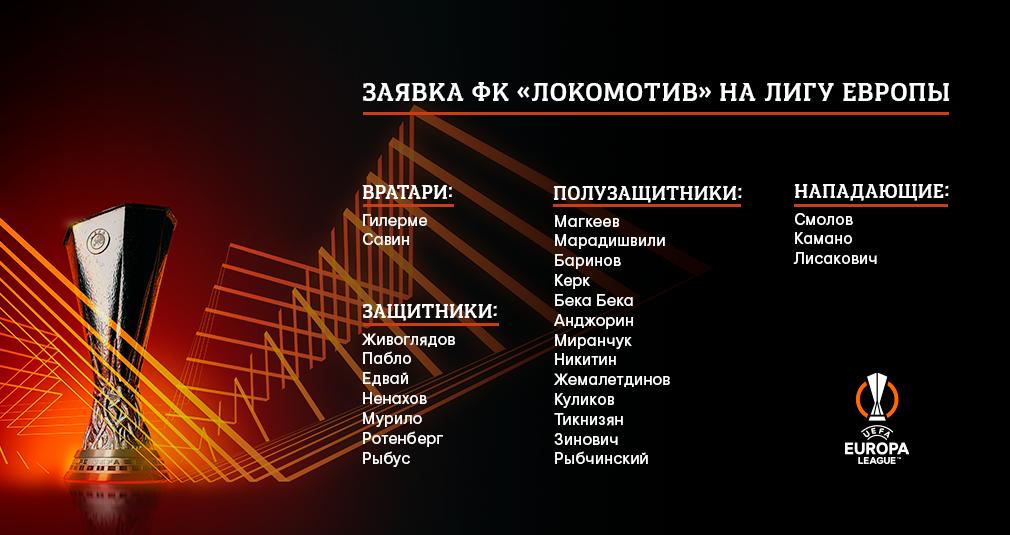 Заявка ФК «Локомотив» на Лигу Европы-2021/22